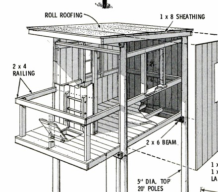treehouse plans - Tree House Plans