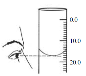 how to draw titration setup