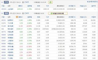 中国株コバンザメ投資ウォッチ銘柄watch20130111