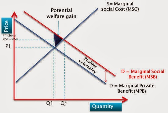 "provide an example of a demand curve in health care In this section, we will apply the model of demand and supply to health care to  see what  the act requires insurance companies to provide coverage for  children on their  by insurance"", this is shown as a movement along the  demand curve  with third-party payers (for example, health insurers), the  quantity of services."