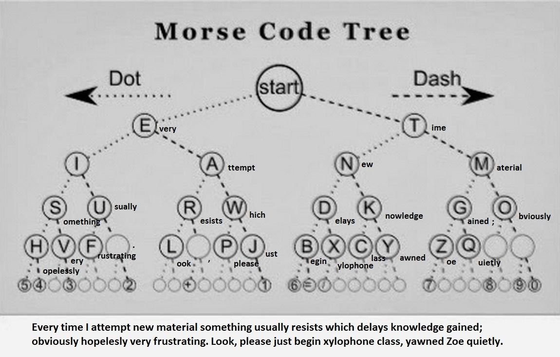 Learn Morse Code Easily - YouTube