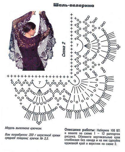 Описание и схемы накидок крючком