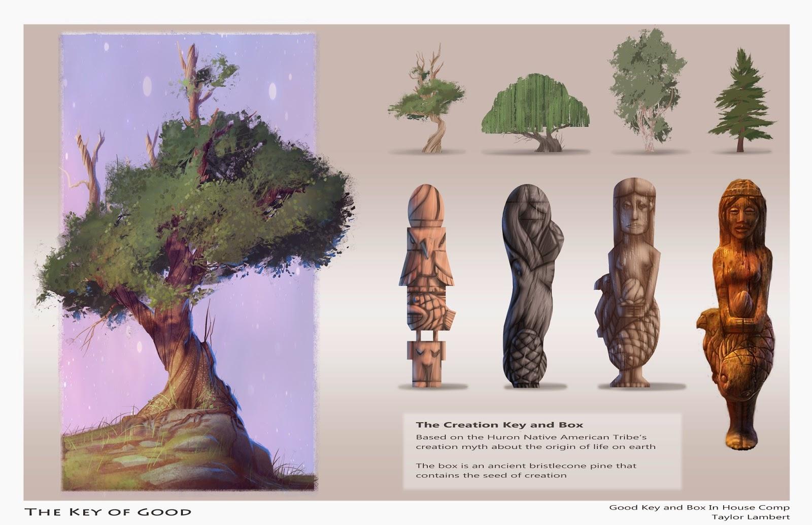 native american origin myths Links to native american creation myth sites apache hopi teach yourself native american myths chicago: contemporary books, 2001 ferguson, diana.