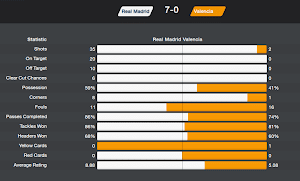 FM14 Tactic Cobra Result Real Madrid Valencia
