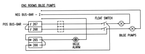 s v lux l40 bilge pump wiring and indicator enhancement the main cabin bilge pumps have more complex wiring that allows them to be turned on by two methods a manual circuit breaker switch on the dc electrical