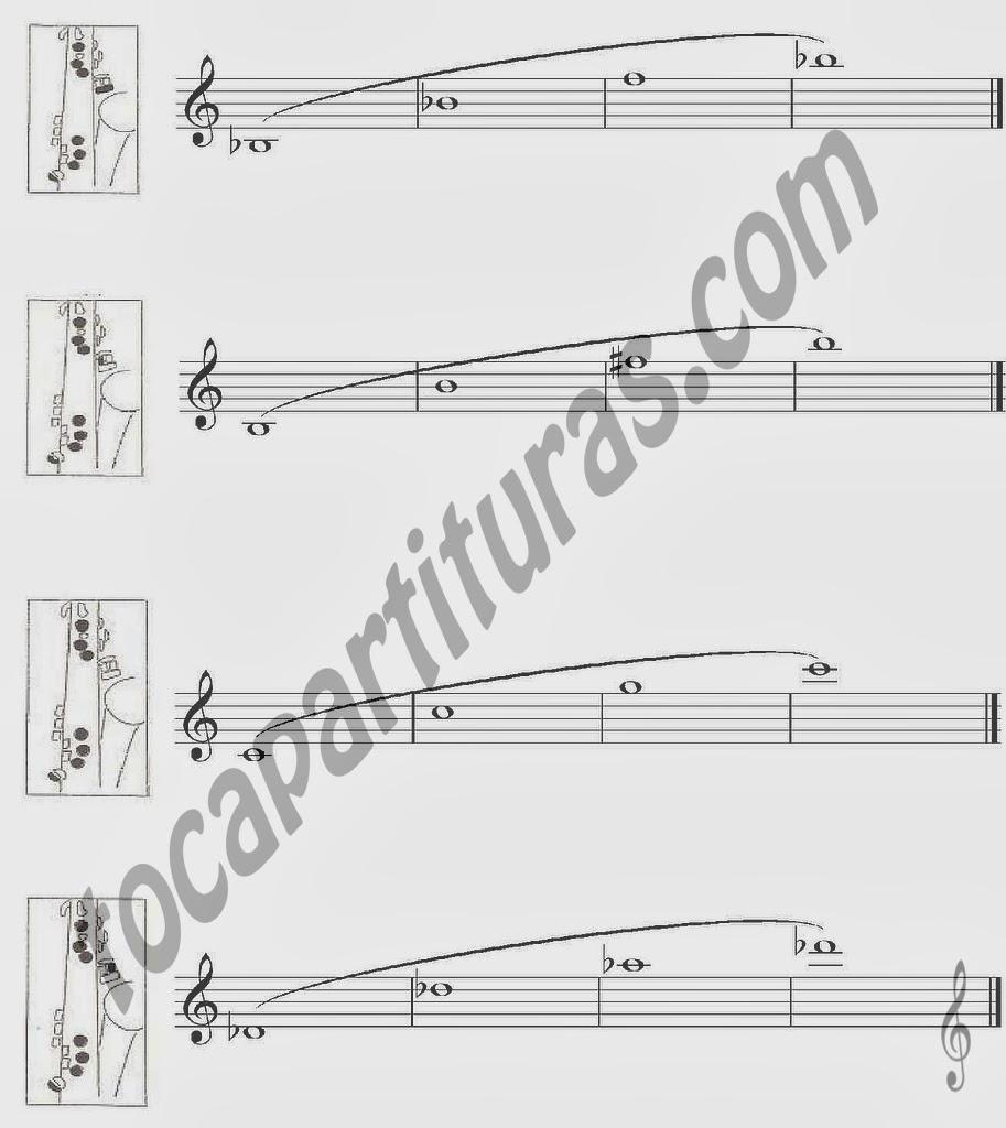 Digitación de las notas graves para generar armónicos en el saxofón