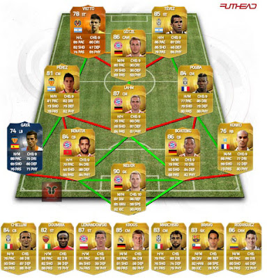 Híbrido Liga BBVA Bundesliga Serie A FIFA 15 Ultimate Team, New Beginnings FUT 15
