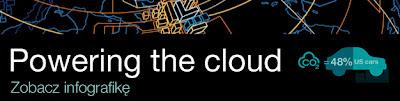 Powering the cloud - infografika