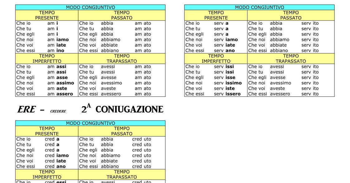 Paradiso delle mappe congiuntivo are ere ire - Tavola dei verbi inglesi ...
