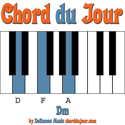 Chord Du Jour New Jam Session 203o Dm Chord Piano