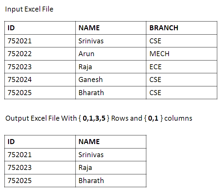 combine multiple excel files into one workbook separate