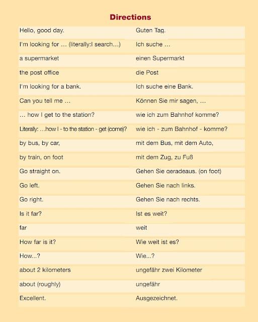 learngermanvn, learn german vn, Lesson 07: Directions in German (Deutsch mit Musik)