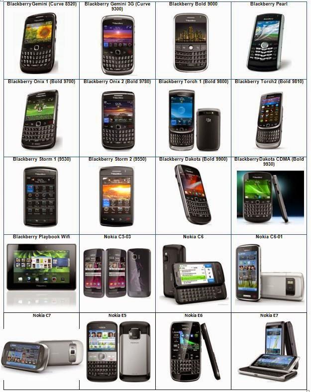 Kredit Handphone Tanpa Kartu Kredit