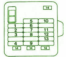 Fuse Box Mitsubishi 1999 Eclipse GS-T Passenger Compartment Diagram
