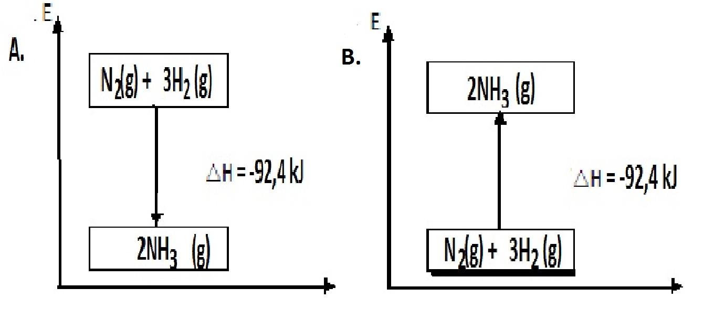 Wong daroel oeloem februari 2012 diagram tingkat energi dari reaksi di atas adalah ccuart Gallery