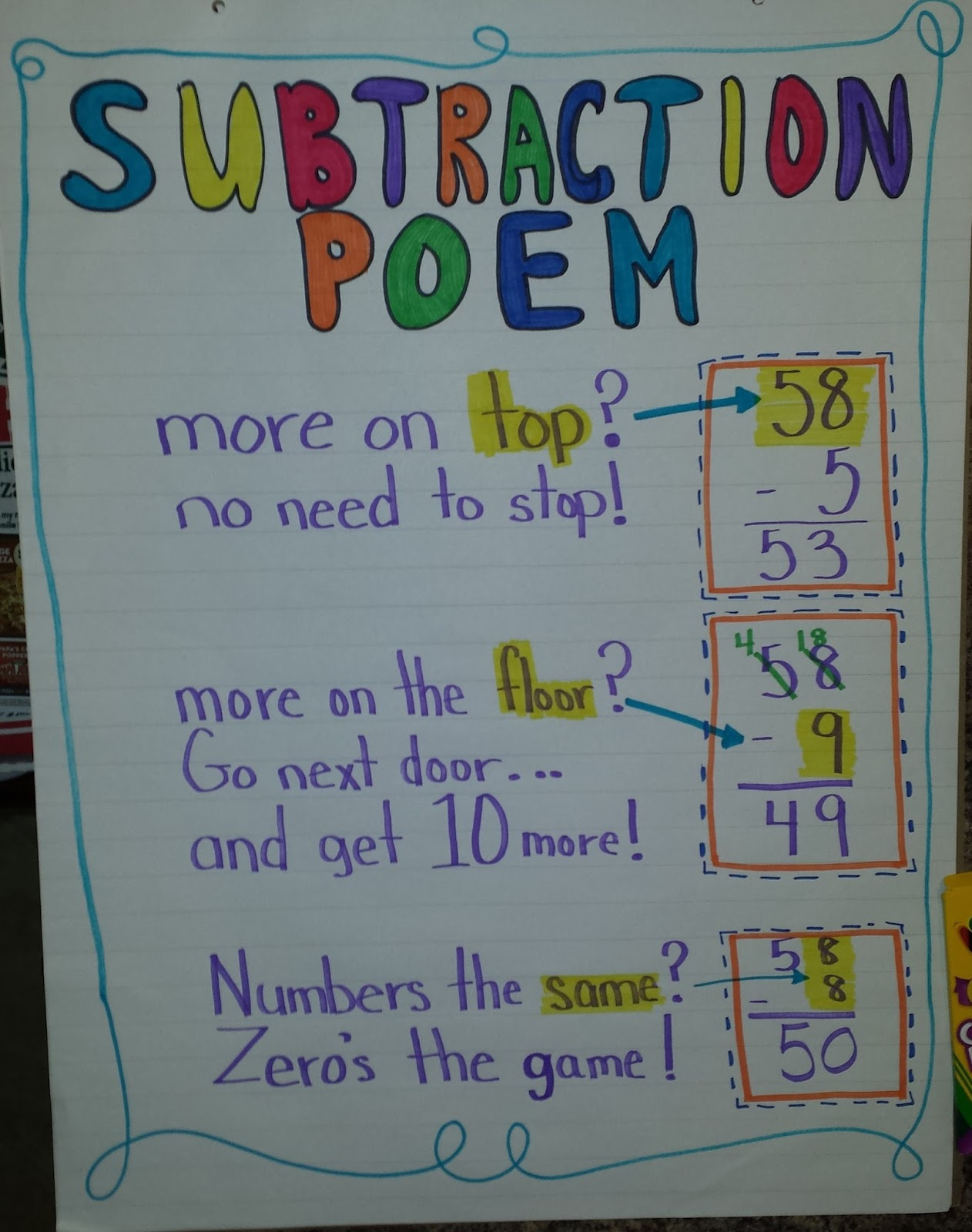 Displaying 20> Images For - Subtraction Anchor Chart...