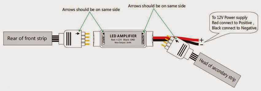 DC5 24V%2BLED%2BMini%2BAmplifier%2BConnection www ledstripsales com 120V LED Wiring Diagram at readyjetset.co