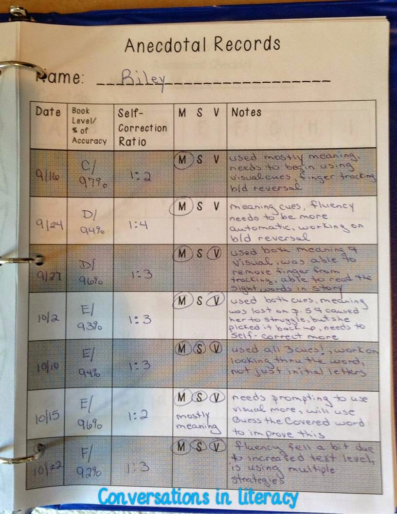 Using Anecdotal Records to Drive Instruction  