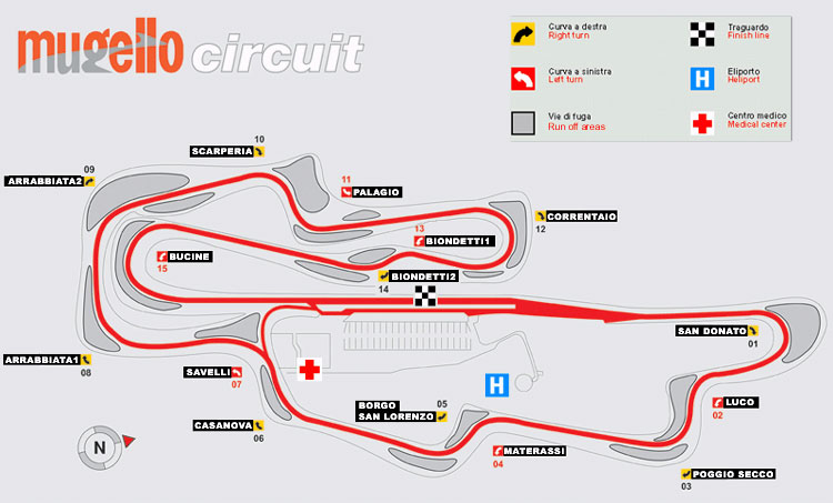 Profile Circuit Mugello Tutorial Dan Informasi