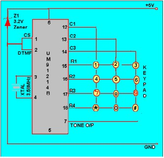 dtmf and pulse dialing Dial tone 350 hz + 440 hz continuous ring back 440 hz + 480 hz  the  digits of the number, a switch connected to the rotary would pulse the dc loop- current  newer phones use a system called dual-tone multi-frequency or  dtmf.