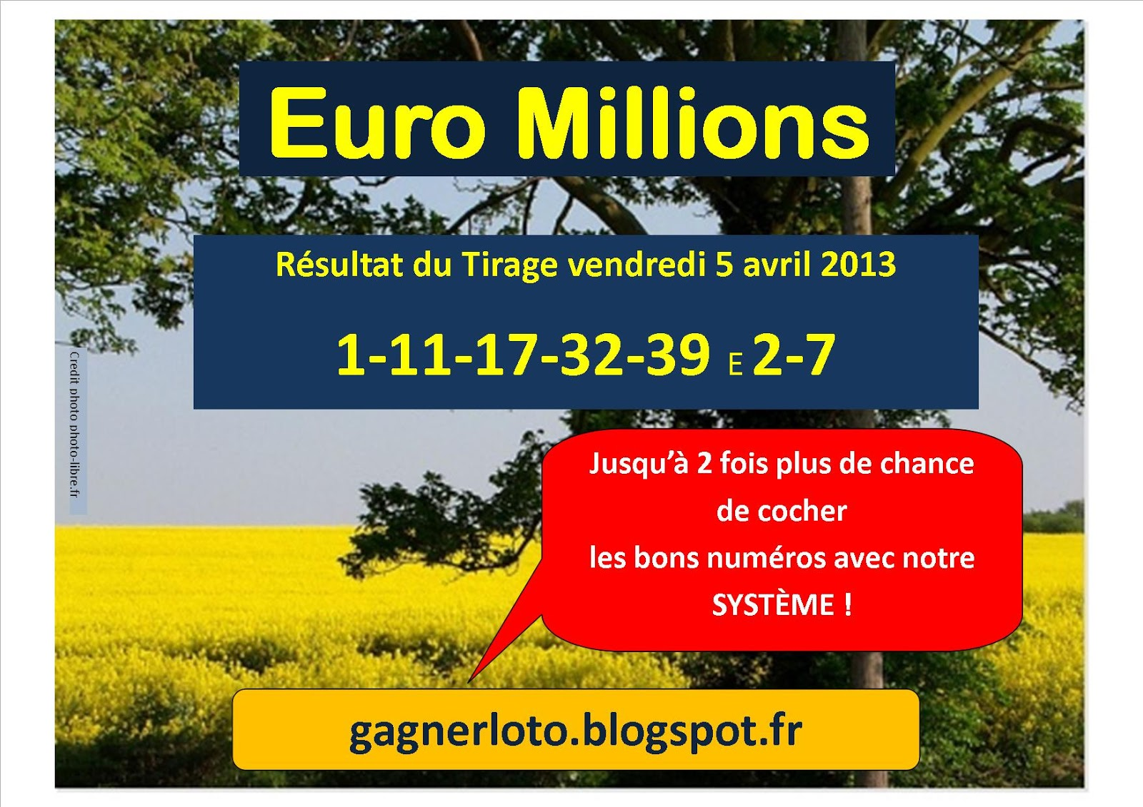 Distribution gain keno belge