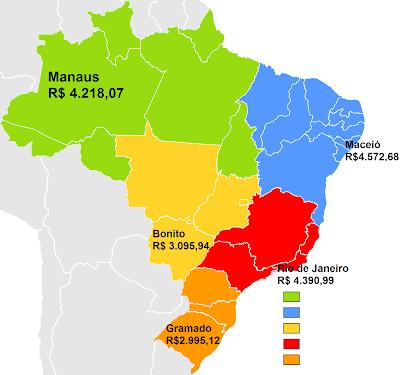 Preços de pacotes de turismo pelo Brasil