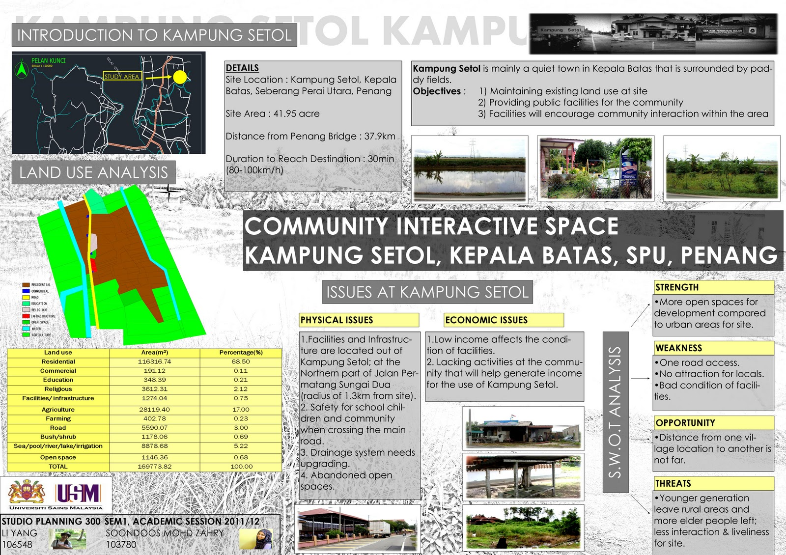 Urban Planning research assignment template