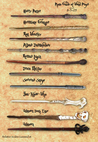 Budleigh babberton for Most powerful wand in harry potter