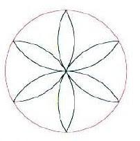 con unos pequeños arcos marcamos unas hojas
