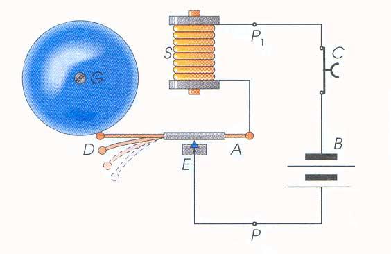 Schema Elettrico Per Un Campanello : Tecnologia e meccanismi