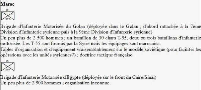 la guerre du kippour - Page 4 Ordre+de+bataille+guerre+du+Kippour+-+Maroc