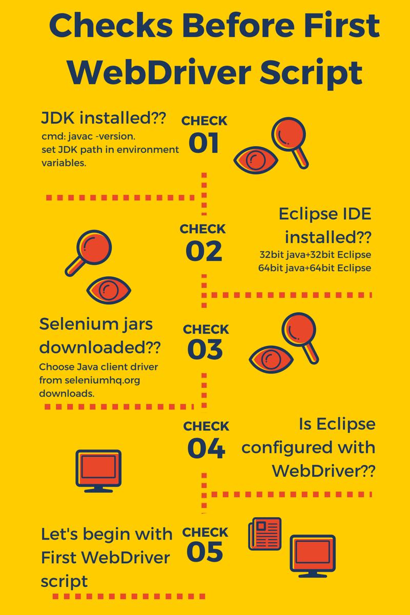 how to download zip file using selenium webdriver