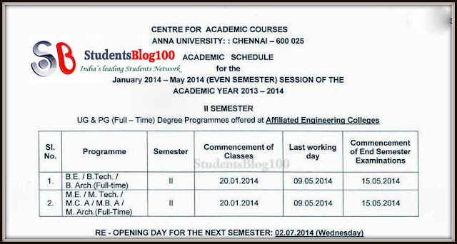 ANNA UNIVERSITY 2ND SEM UG/PG REOPENING DATE 2014