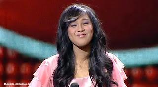 Kontestan the voice yang lolos live show