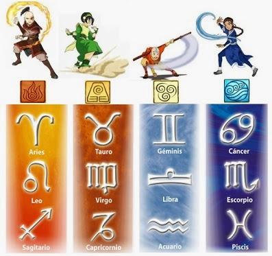 Signos del zodiaco avatar la leyenda de aang im genes - Signos del zodiaco de tierra ...