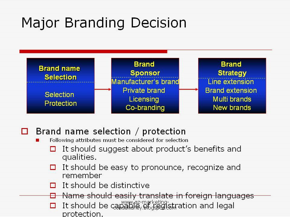 major brand strategy decision