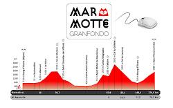 GranFondo  La Marmotte  6/07/2013