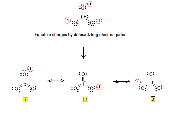 Simple Procedure for writing Lewis Structures – Lewis ...