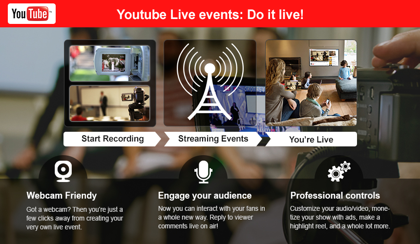 How to Broadcast Live on Youtube: Taking your marketing game to the next level