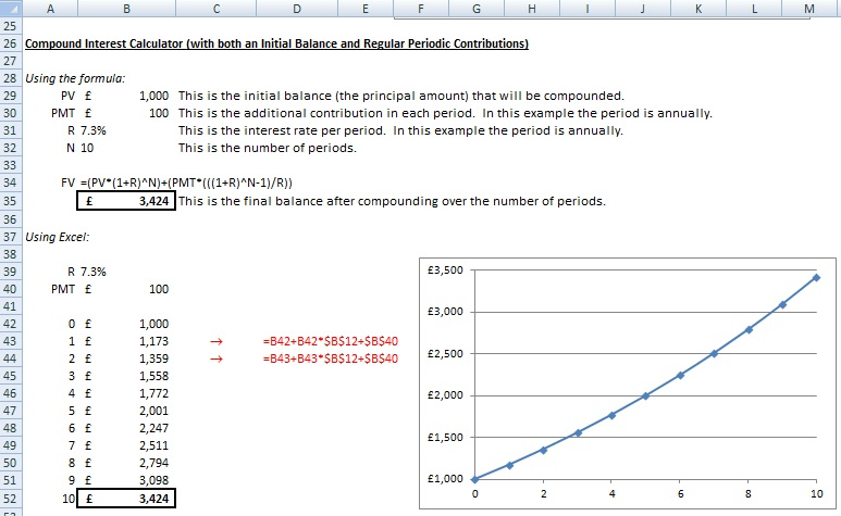 how to calculate compound interest in excel
