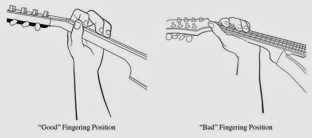 Mandolin four finger mandolin chords : Finger placement advice.