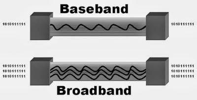 kelebihan dan kekurangan dari komunikasi satu arah Perjalanan sinyal sekitar loop dalam satu arah dan melewati setiap  jika dibandingkan kelebihan dan kekurangan dari  tetapi bentuk komunikasi dan koneksinya.