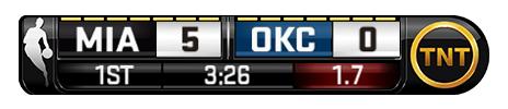 NBA 2K14 TNT Gold Scoreboard Mod