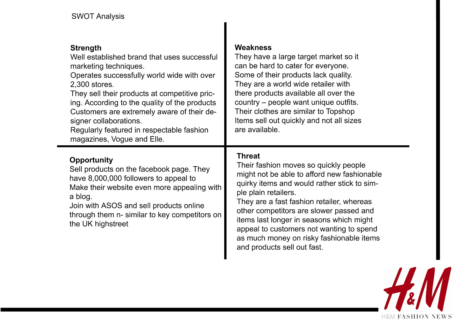 h m swot analysis What is a 'swot analysis' swot analysis is a process that identifies an organization's strengths, weaknesses, opportunities and threats specifically, swot is a basic, analytical framework that assesses what an entity (usually a business, though it can be used for a place, industry or product) can.