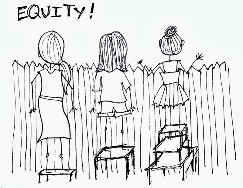 Off She Goes Equity Vs Equality
