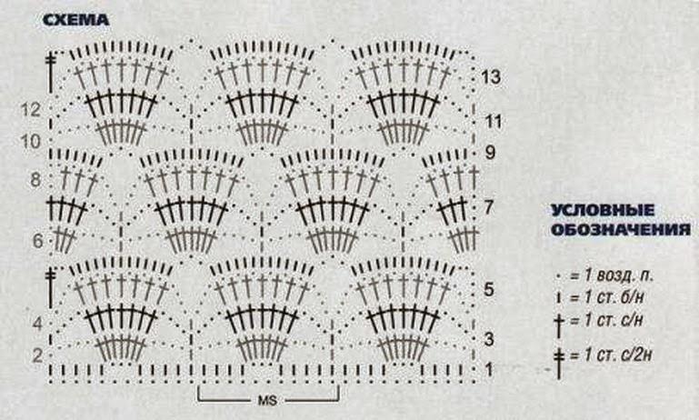 Схема вязания ажурного снуда крючком