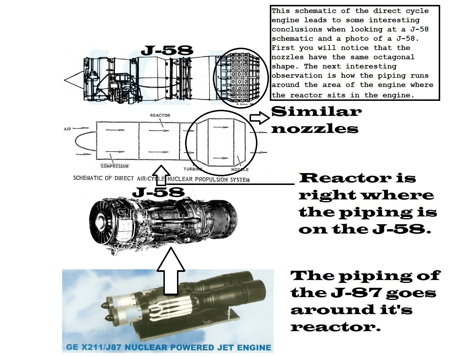Area 51 Is The Home Of Americas Nuclear Aero Space Program J 58 Turbojet Engine Diagram Was A Direct Cycle