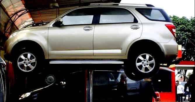 Menghitung Gaya Angkat Alat Pengangkat Mobil Hidrolik