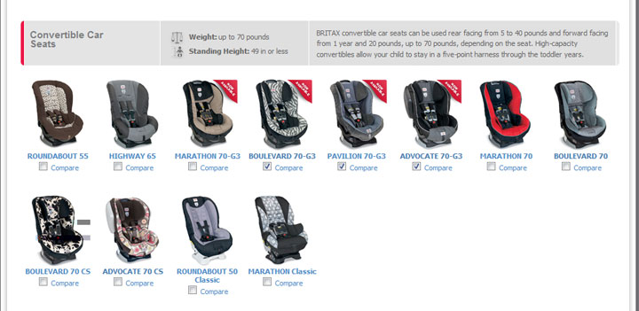 How I Research Car Seats And The Launch Of Britax\'s New G3 Line