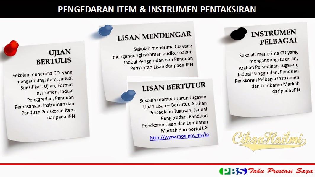 Pengedaran item dan instrumen pentaksiran